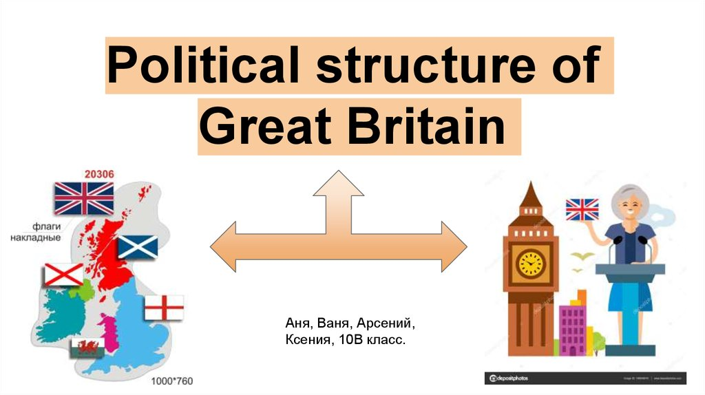 Political structure of Great Britain