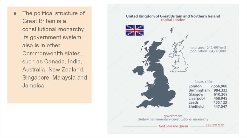 The political structure of Great Britain is a constitutional monarchy. Its government system also is in other Commonwealth