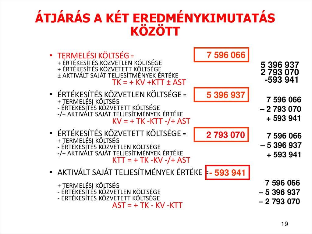 Közvetlen és közvetett költségek