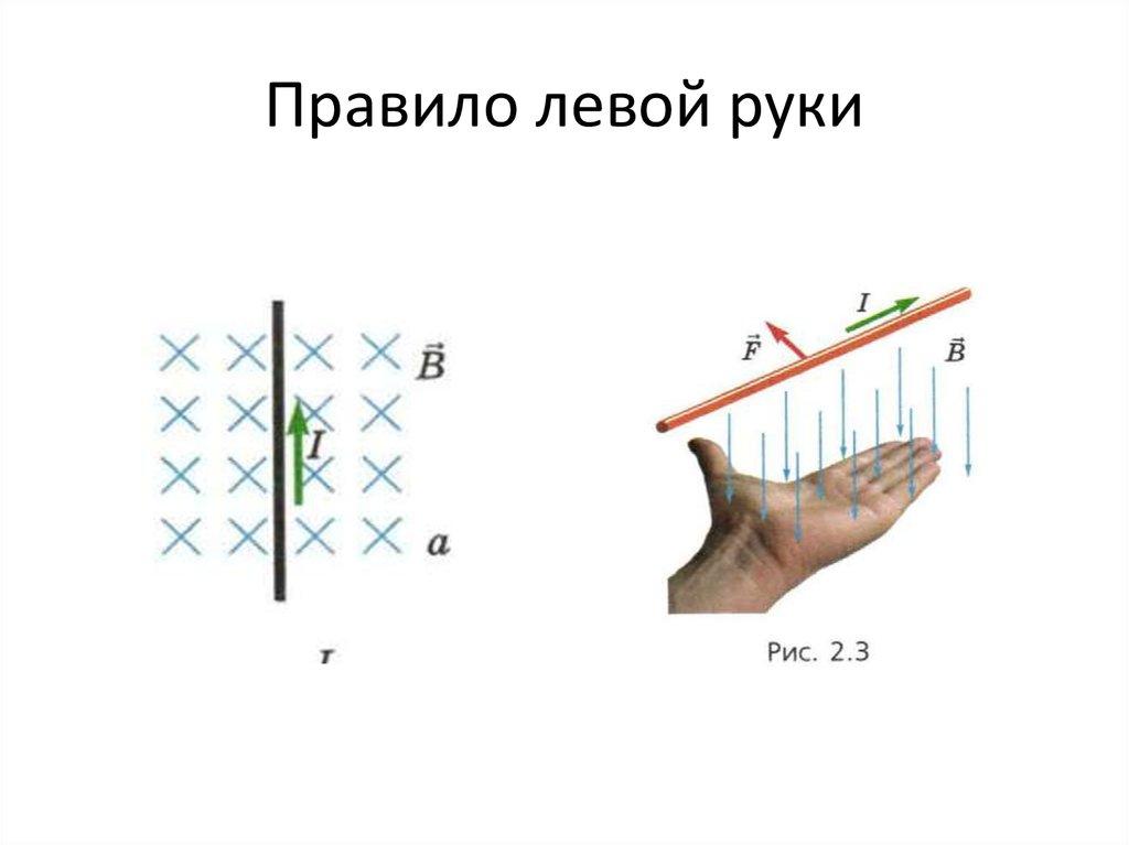 правила левой руки по картинками заборы просты монтаже