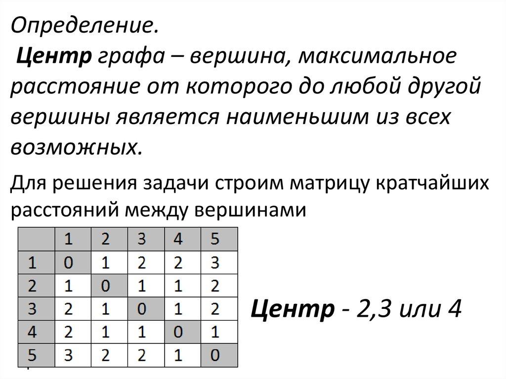 Матрица расстояний решение задач алгоритм решение задач на концентрацию