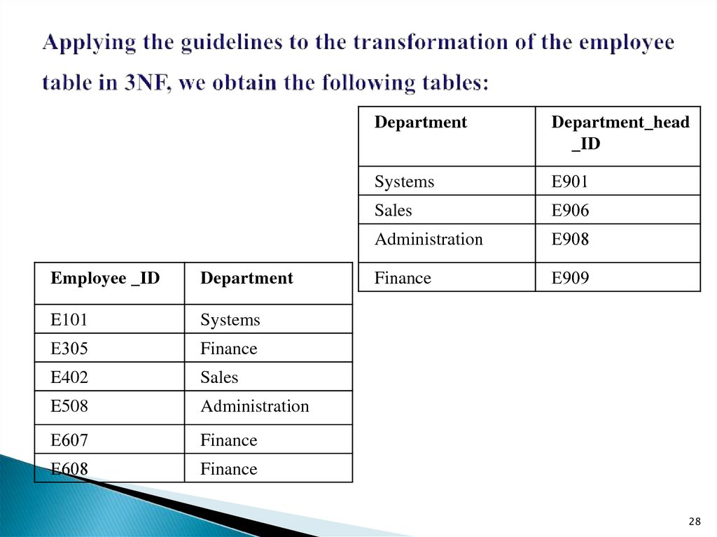 Applying the guidelines to the transformation of the employee table in 3NF, we obtain the following tables:
