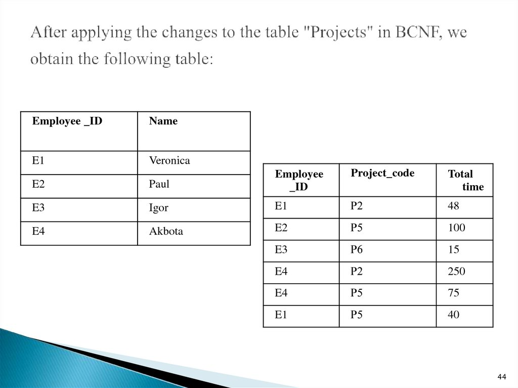 "After applying the changes to the table ""Projects"" in BCNF, we obtain the following table:"