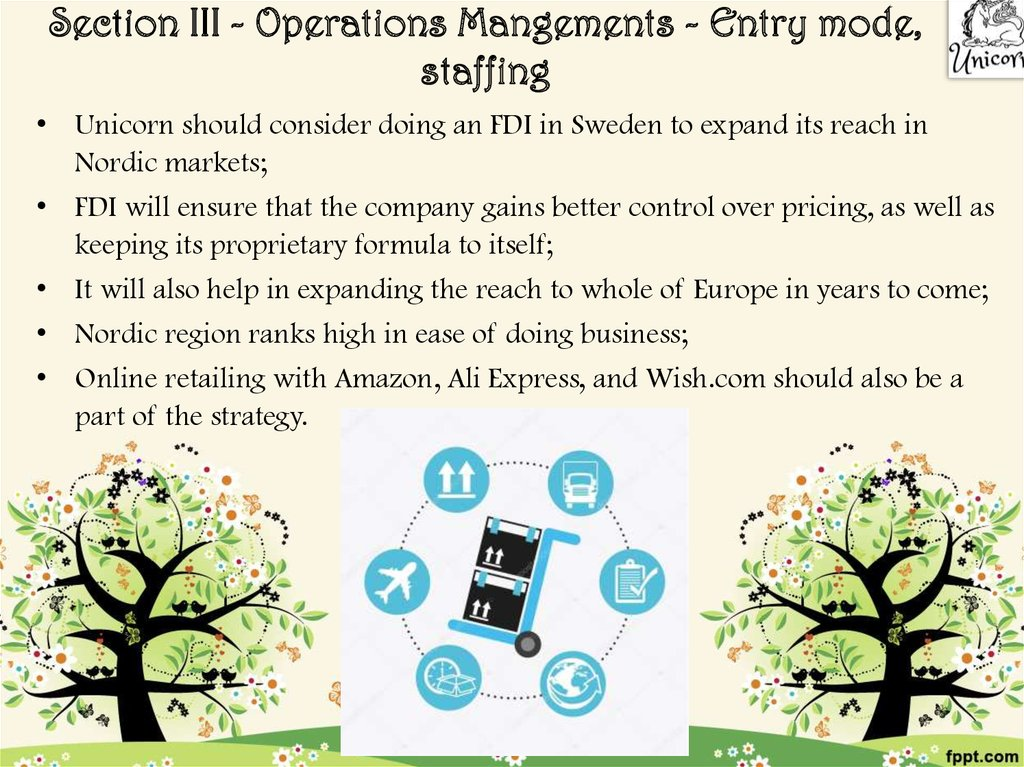 Section III - Operations Mangements - Entry mode, staffing