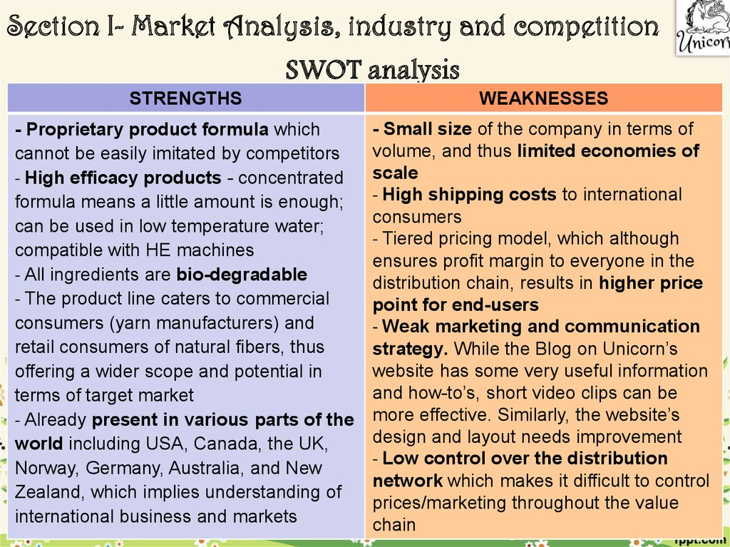 Section I- Market Analysis, industry and competition