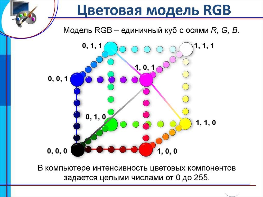 Практическая работа rgb модель работа вахтовым методом для девушек москва