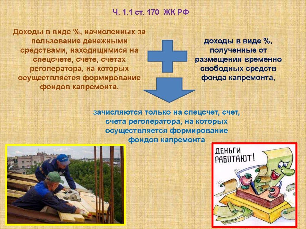 жилищный кодекс статья 170