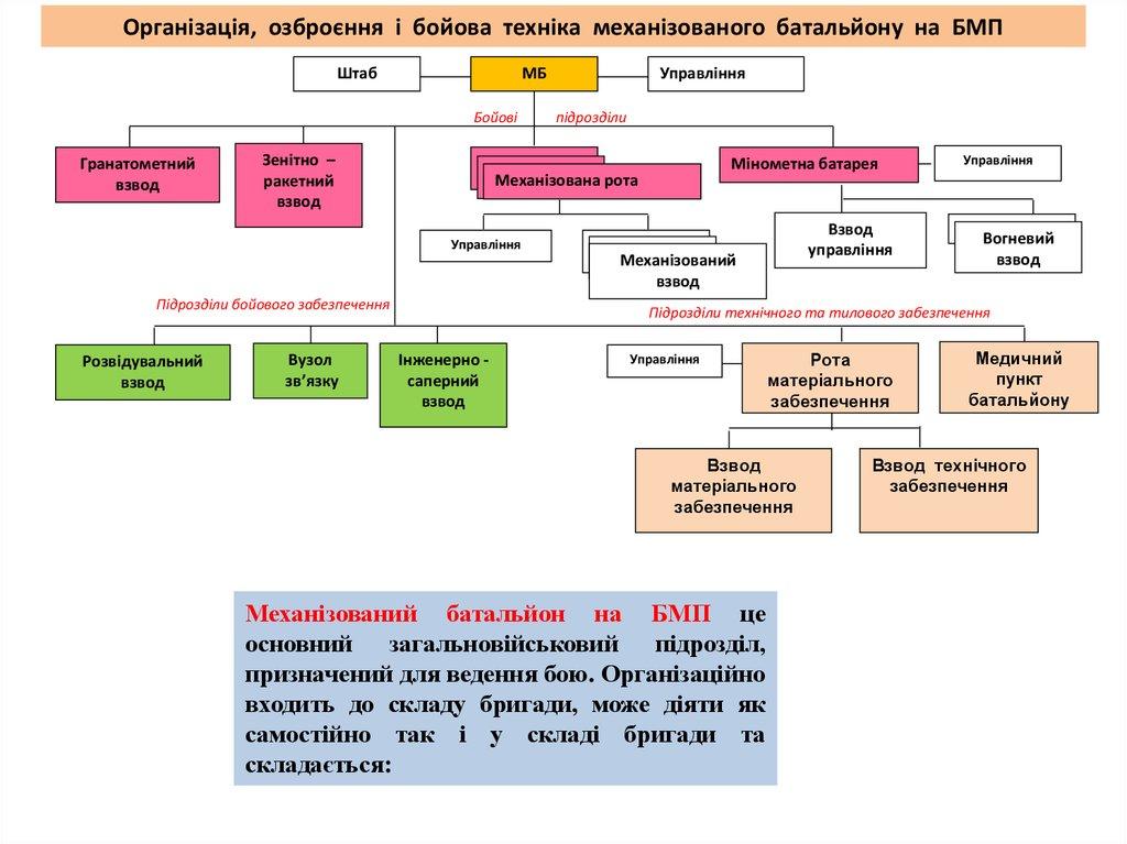 read Подземные воды Республики Калмыкия и её геолого экологические особенности 0