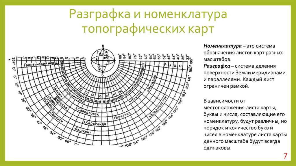 разграфка и номенклатура топографических карт онлайн