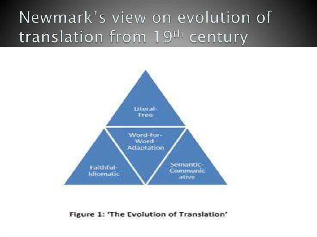 Newmark's view on evolution of translation from 19th century