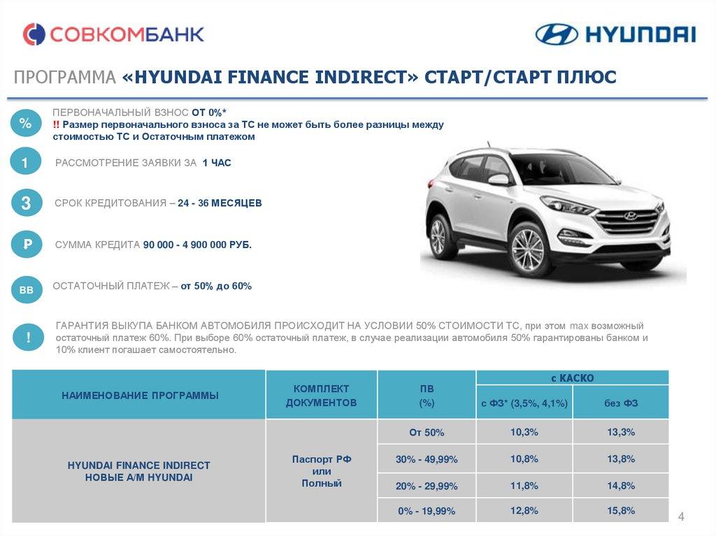 Совкомбанк кредит на автомобиль без первоначального взноса