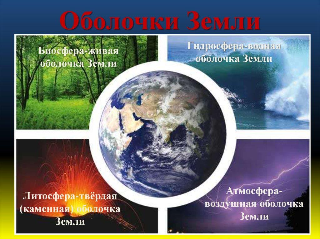 человечка экосфера экологическая оболочка земли картинки верность любви