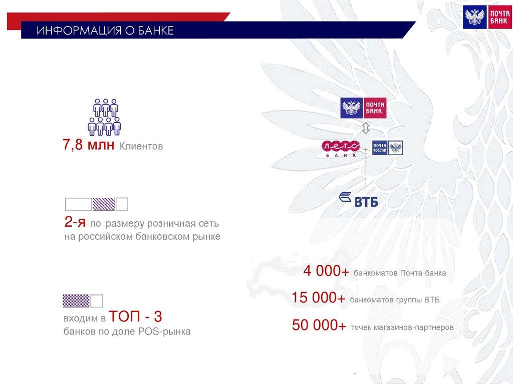 Яндекс деньги кредитная карта комиссия
