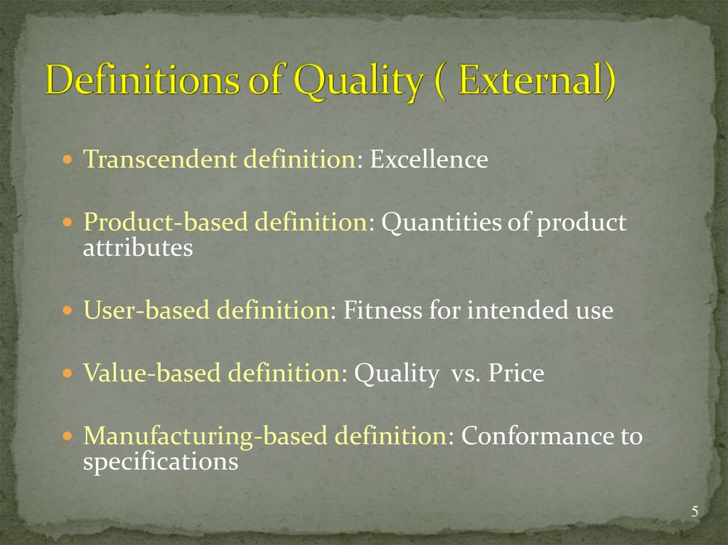 Definitions of Quality ( External)