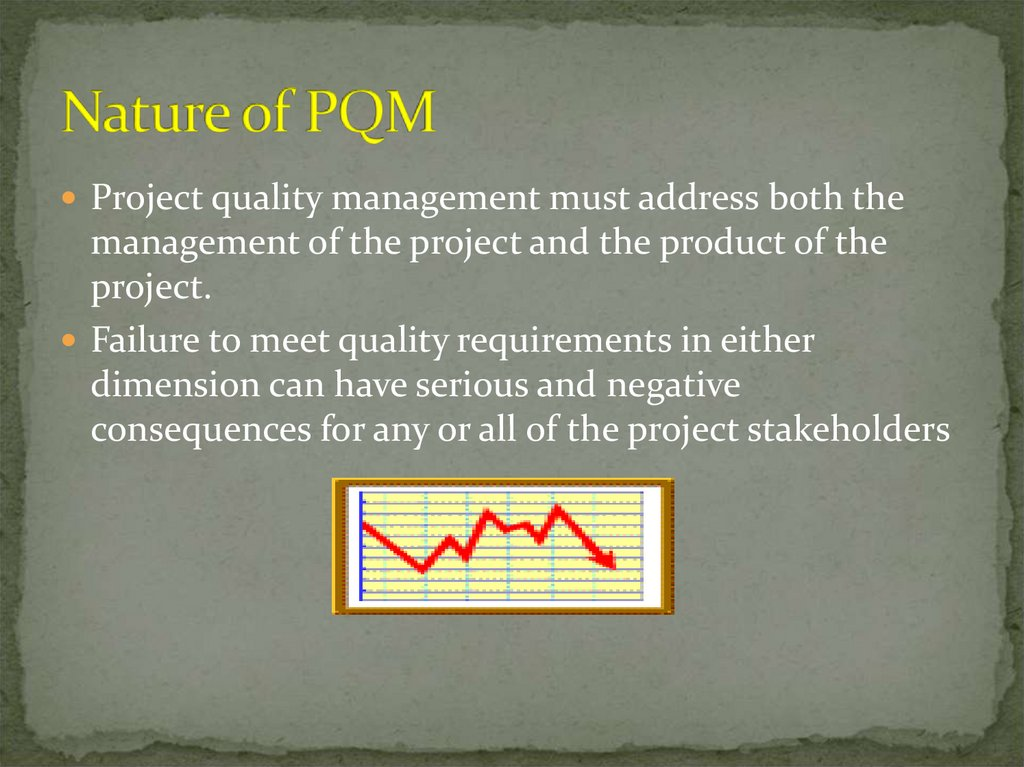 Nature of PQM