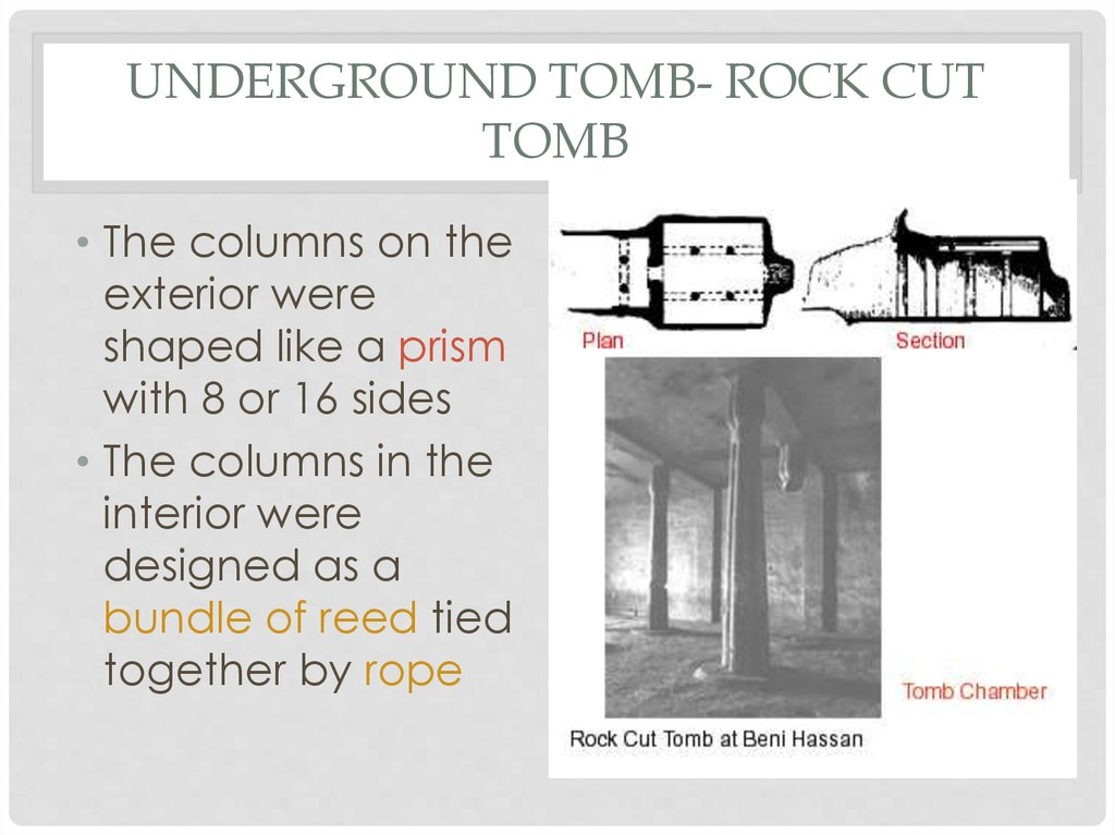 Underground Tomb- Rock Cut Tomb