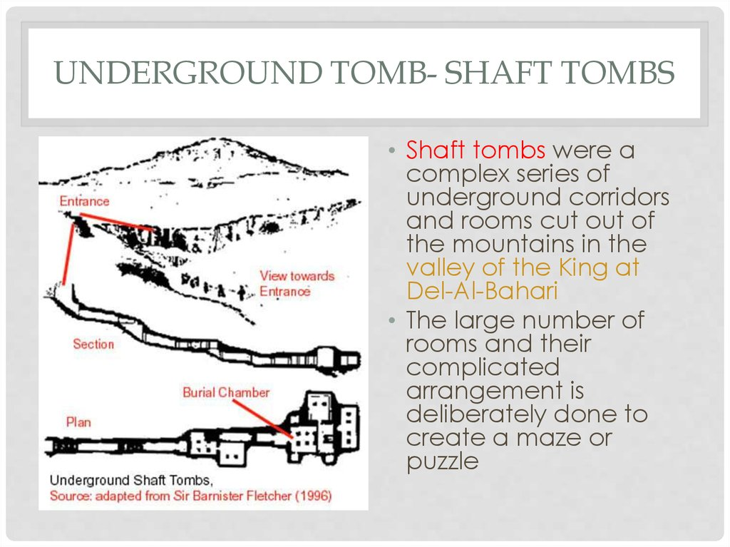 Underground Tomb- Shaft Tombs