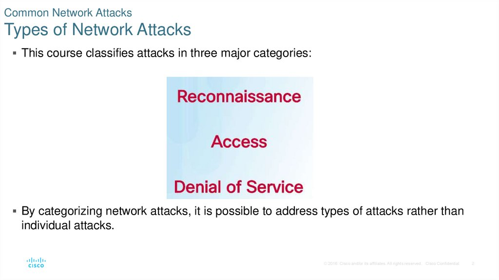 Common Network Attacks Types of Network Attacks