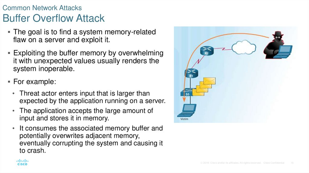 Common Network Attacks Buffer Overflow Attack