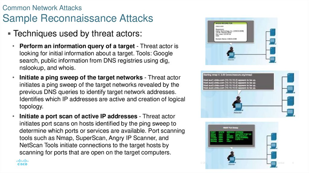Common Network Attacks Sample Reconnaissance Attacks