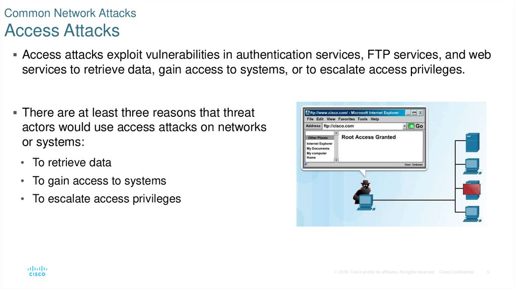 Common Network Attacks Access Attacks