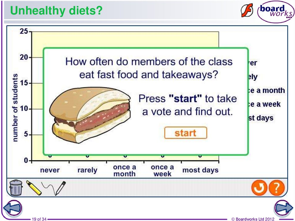 Unhealthy diets?