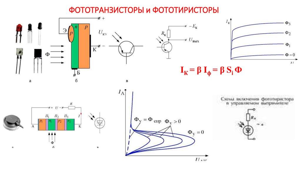 белому понятие о фототранзисторах практически