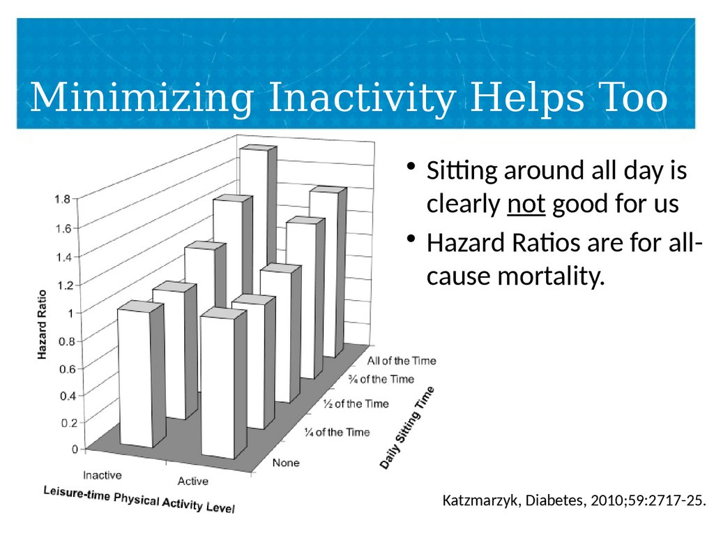 Minimizing Inactivity Helps Too