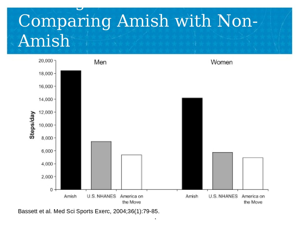 Walking – Comparing Amish with Non-Amish