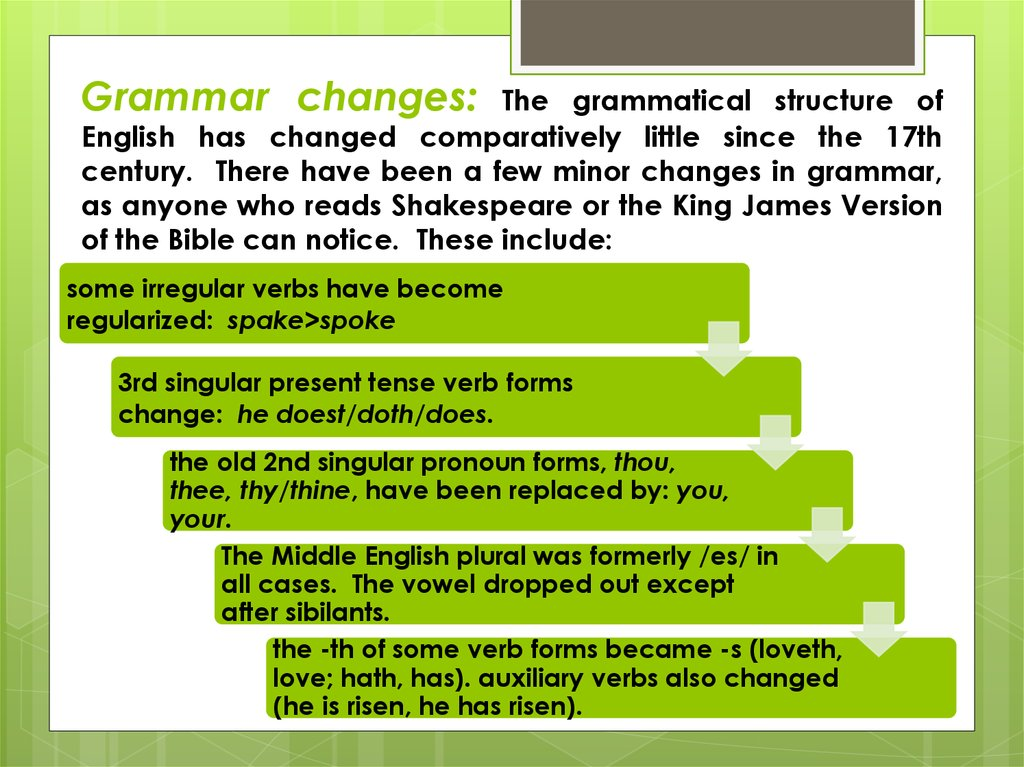Grammar changes: The grammatical structure of English has changed comparatively little since the 17th century.  There have been