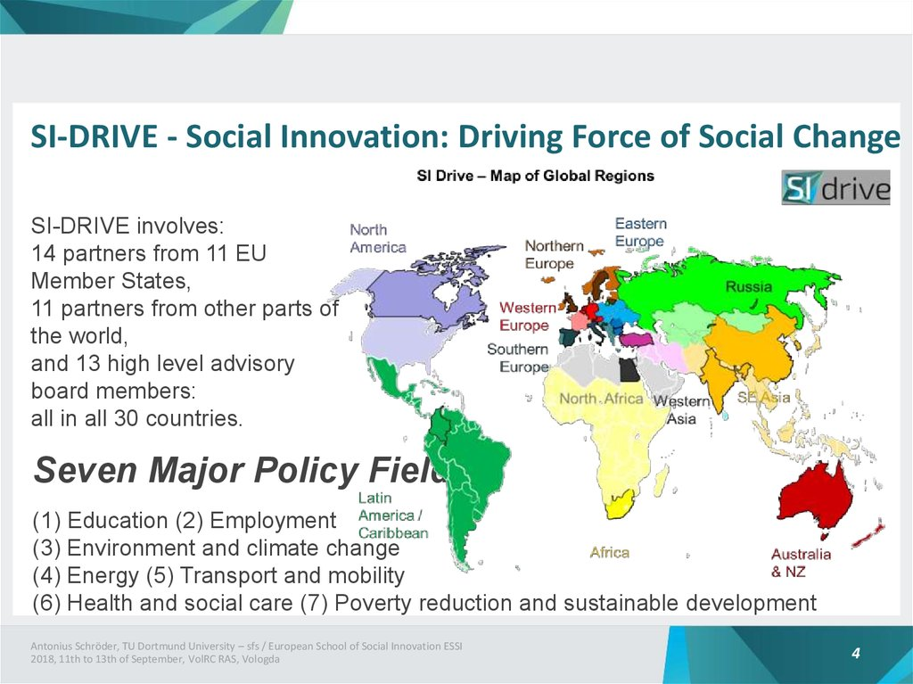 SI-DRIVE - Social Innovation: Driving Force of Social Change