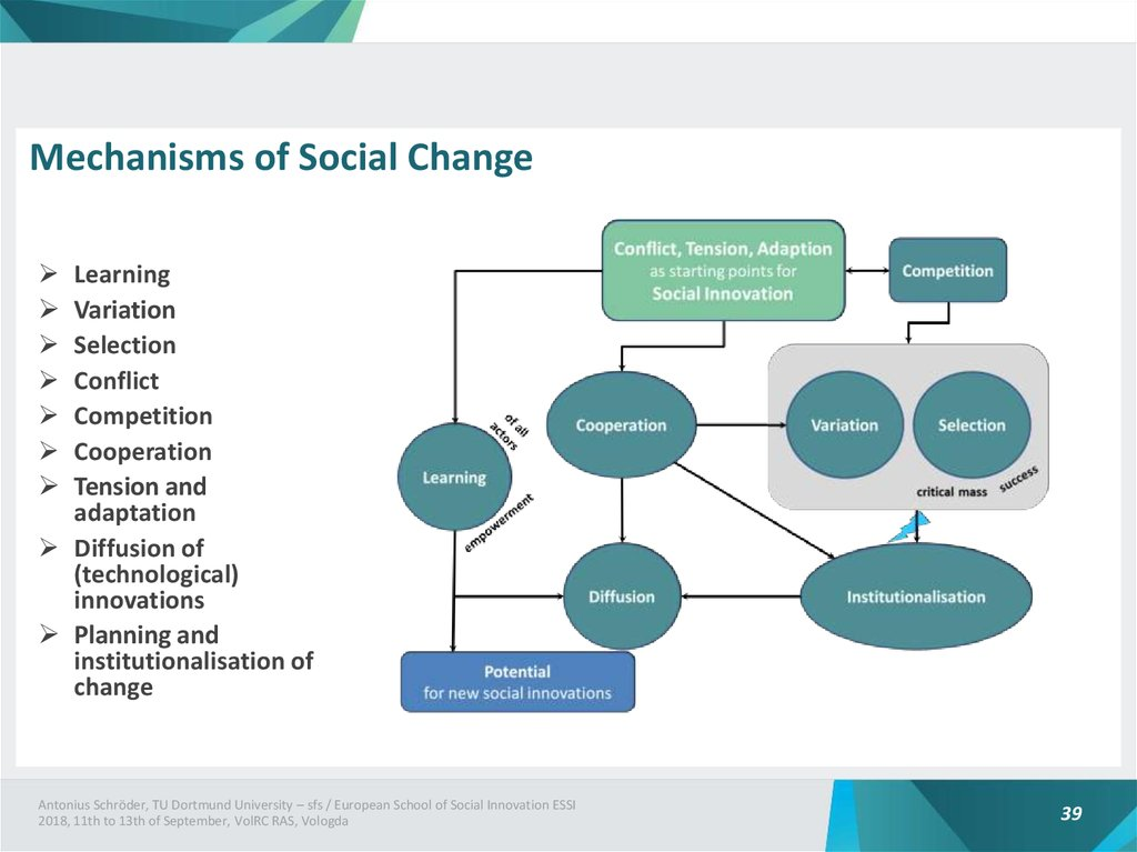 Mechanisms of Social Change