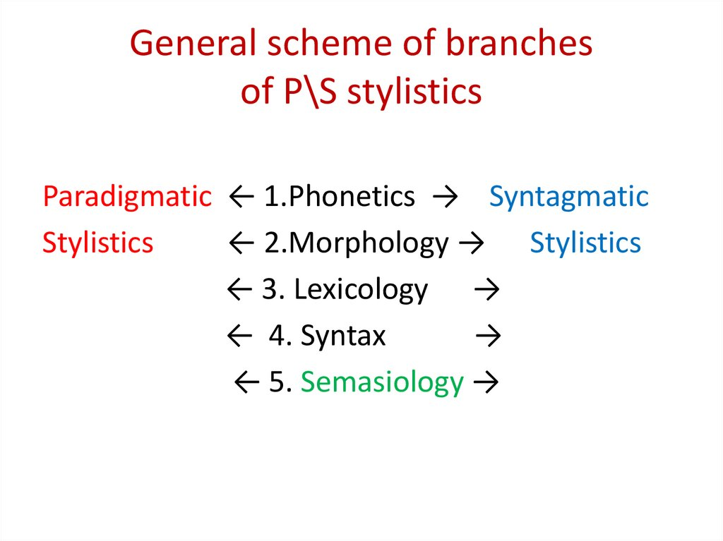 General scheme of branches of P\S stylistics