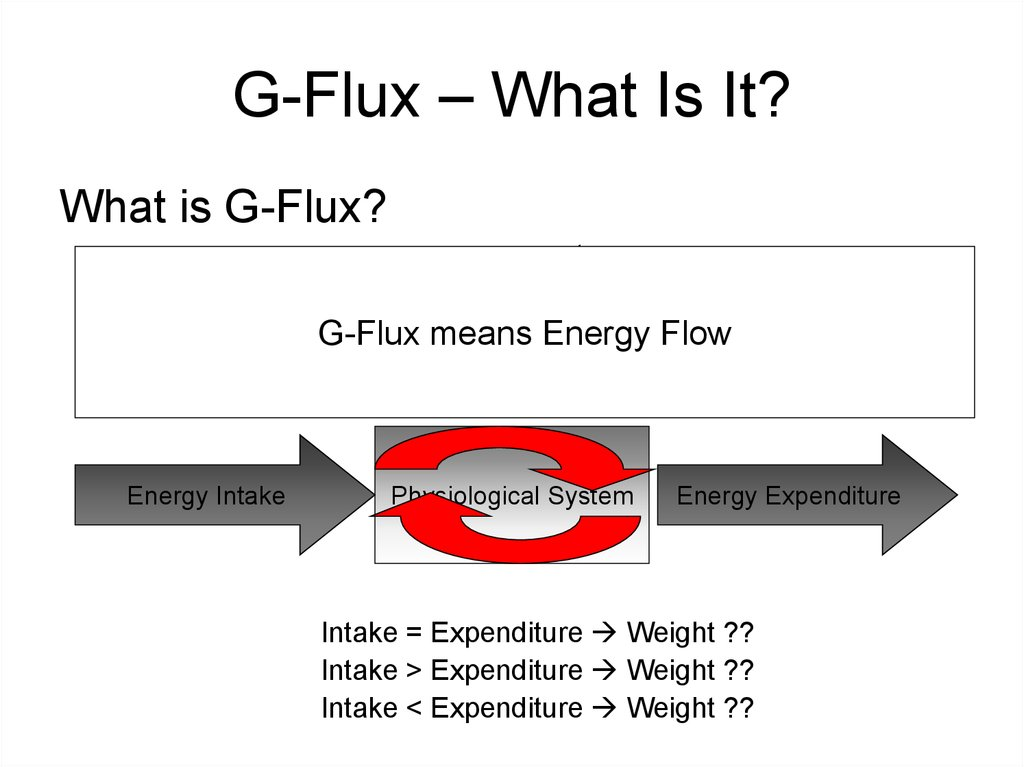 G-Flux – What Is It?
