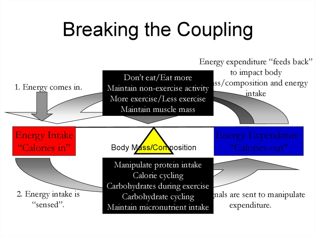 Breaking the Coupling