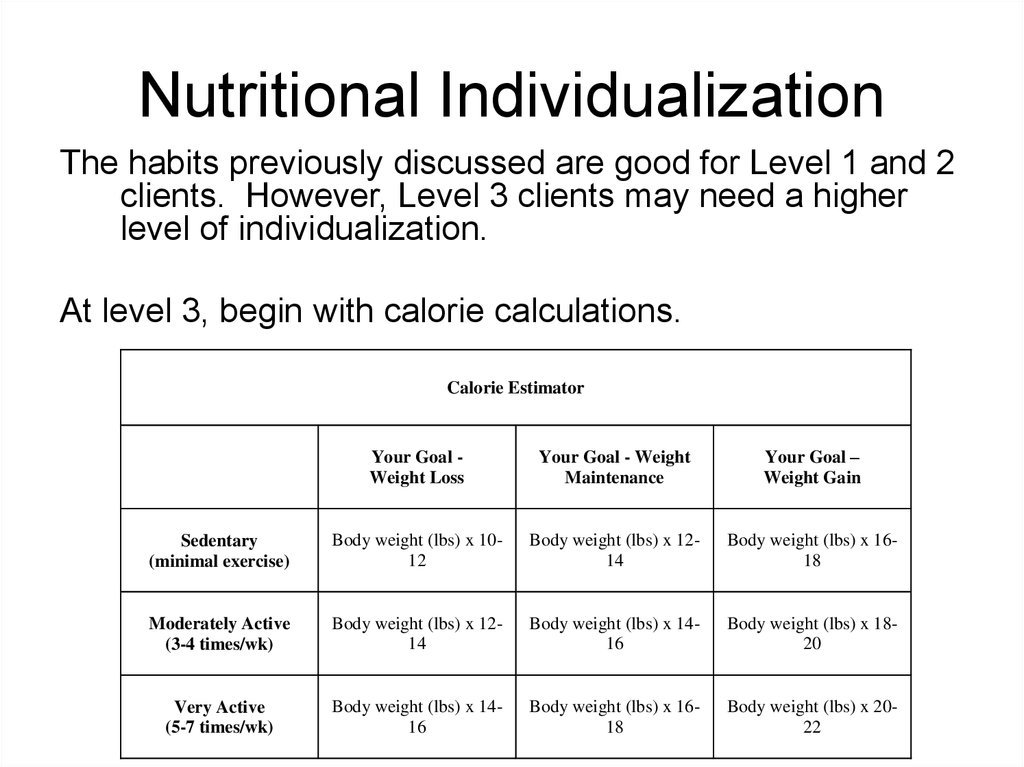 Nutritional Individualization