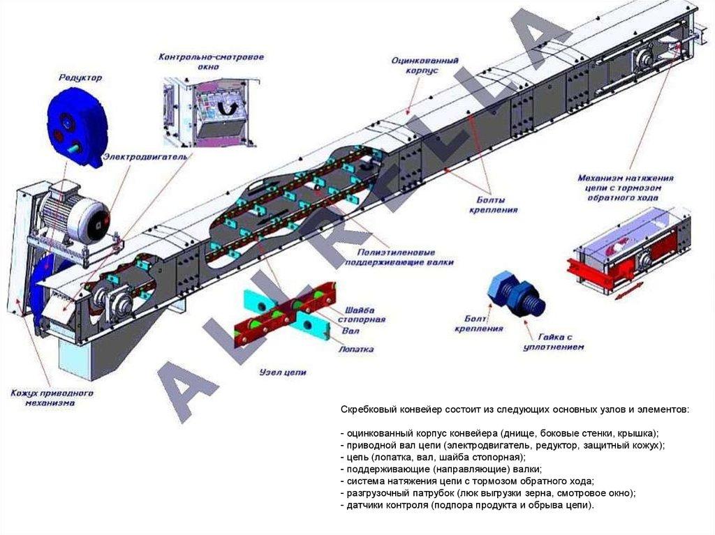 Датчик обрыва цепи скребковых конвейеров авито саратов фольксваген транспортер с пробегом