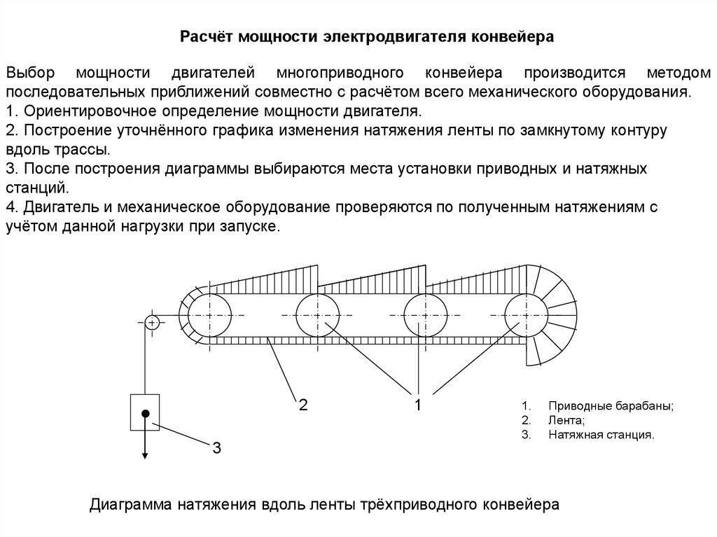 Диаграмма натяжения конвейера сетка транспортера