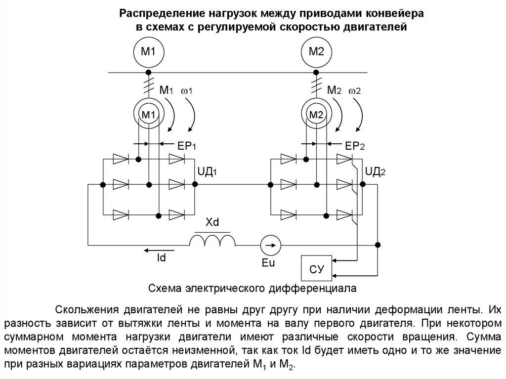 Схема конвейера с двумя двигателями конвейер погрузки зерна