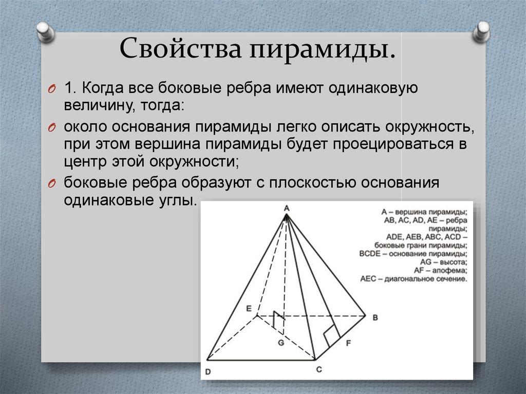 Картинки объемных геометрических фигур пирамида при небольшом