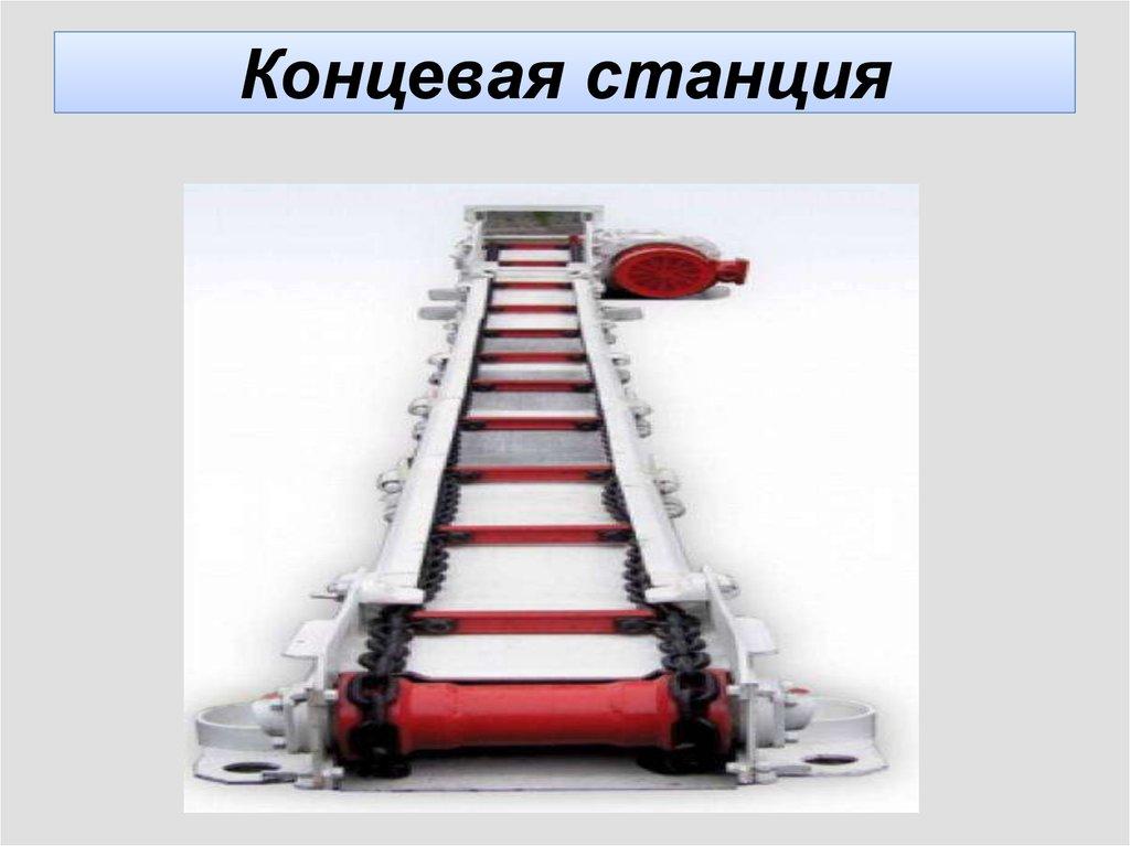 Скребковые конвейеры презентация фольксваген транспортер б у воронеж авито