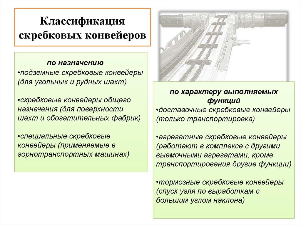 Транспорт скребкового конвейера инструкция по охране труда для машиниста конвейера обогатительной фабрики