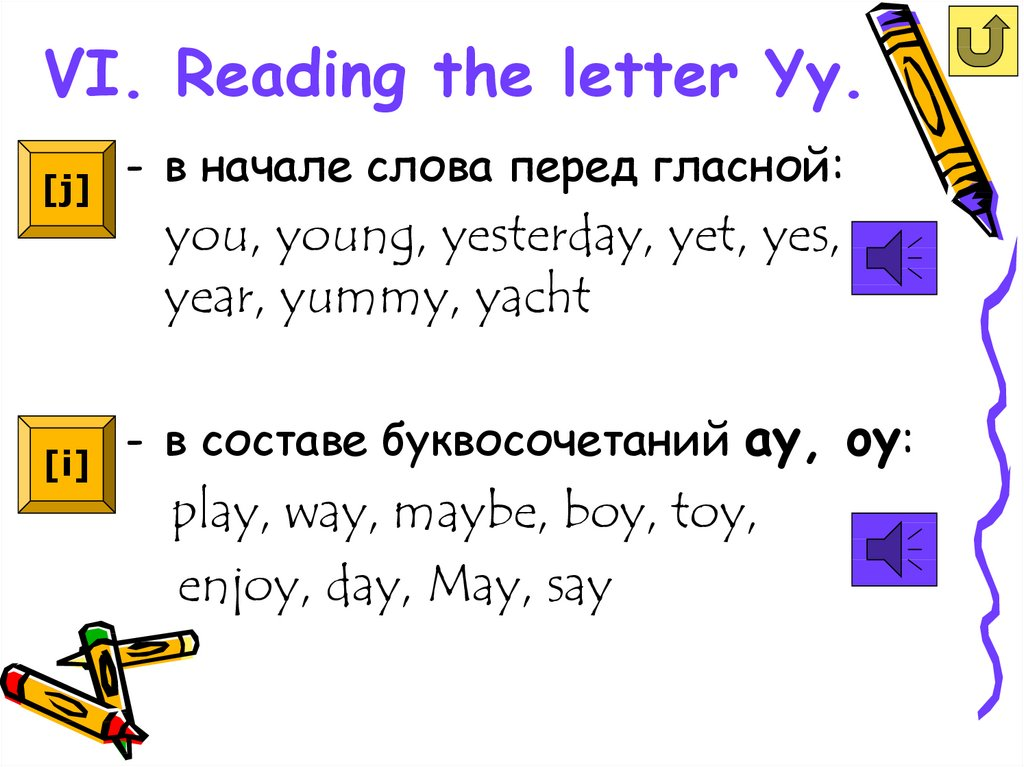 VI. Reading the letter Yy.