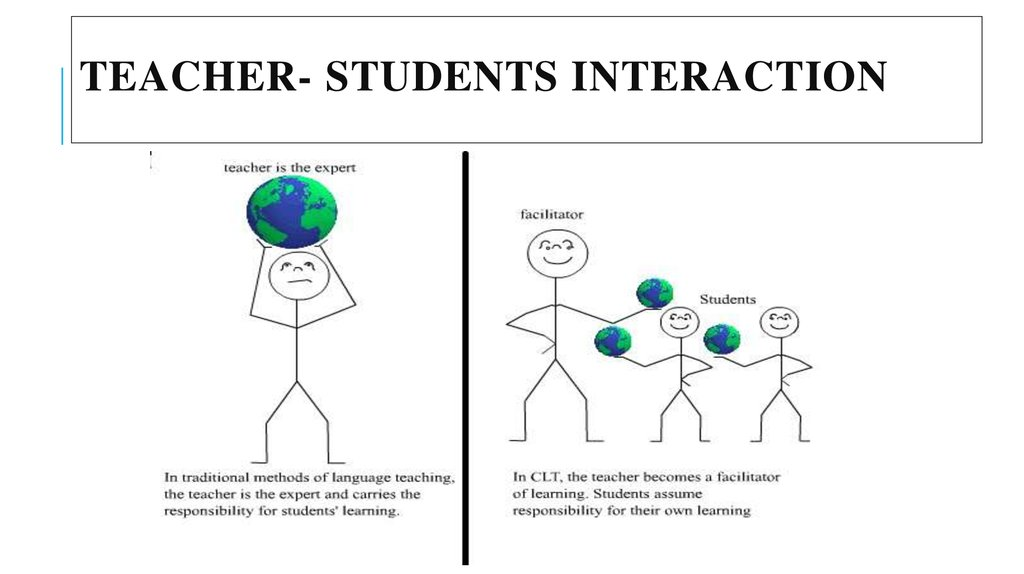 Teacher- students interaction