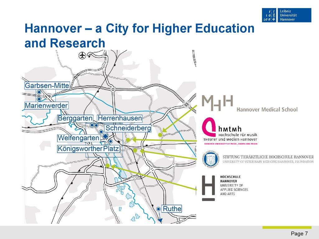 University Of Hanover Online Presentation