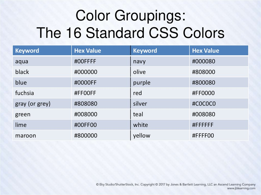 Color Groupings: The 16 Standard CSS Colors