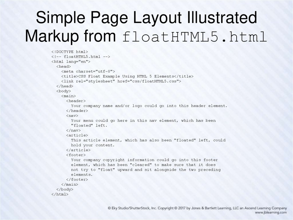 Simple Page Layout Illustrated Markup from floatHTML5.html