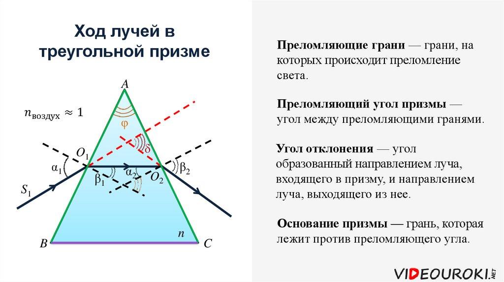 Решение задач на закон преломления задачи на логику 9 класс с решением