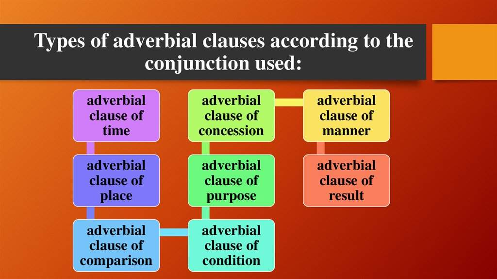 Types of adverbial clauses according to the conjunction used: