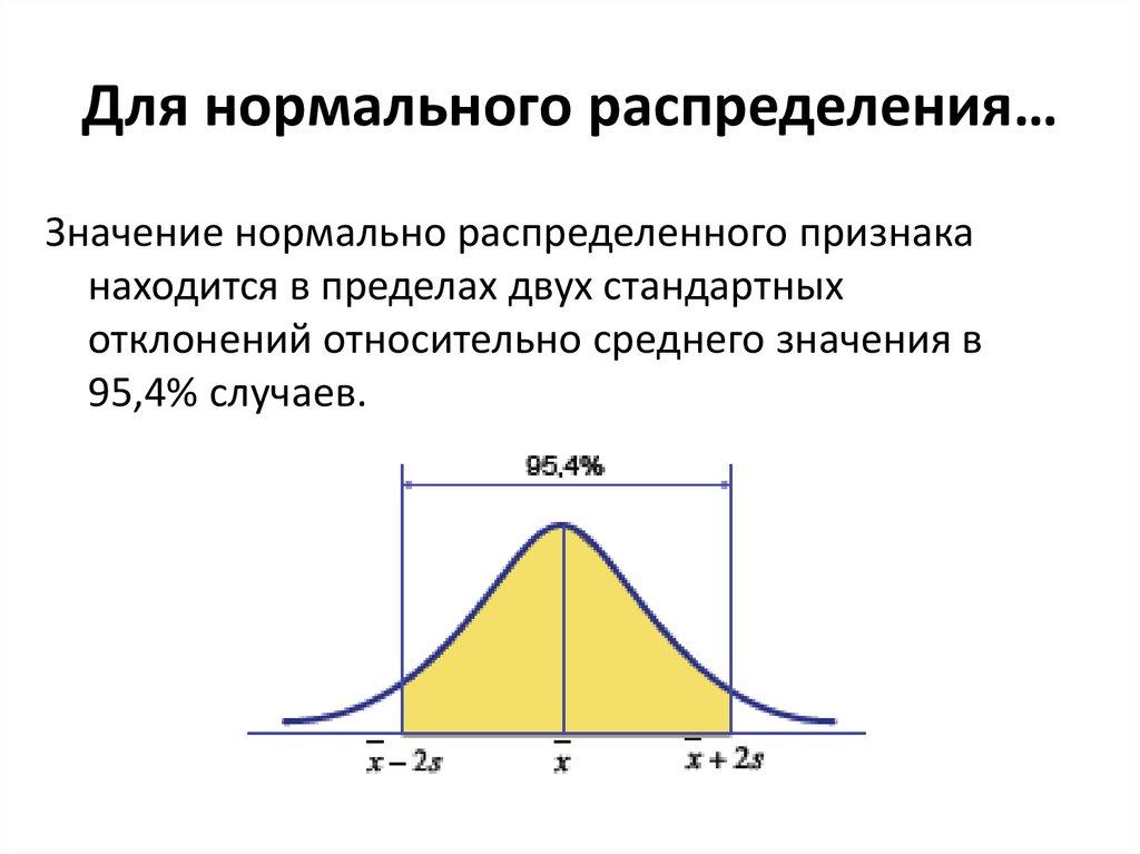 нормальное распределение в фотометрии